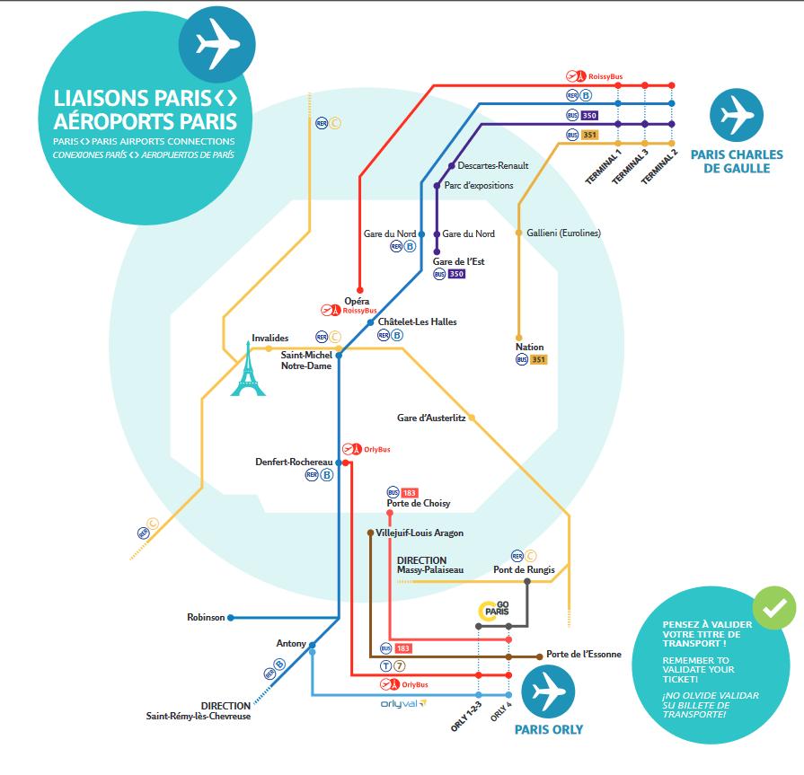 Mappa collegamenti con aeroporti Parigi - Fonte: www.ratp.fr